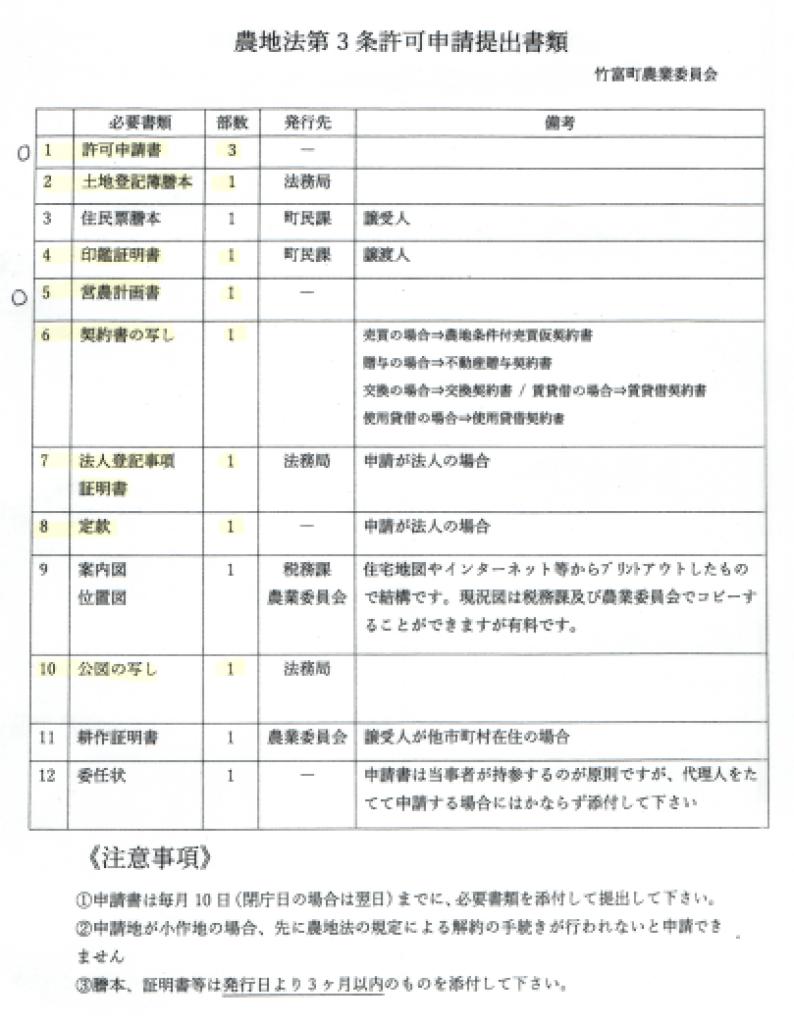 竹富町役場 産業振興課で質問